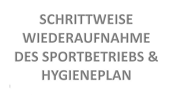 Schrittweise Wiederaufnahme des Sportbetriebs & Hygieneplan